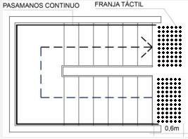 diagrama escalera con botones podotáctiles