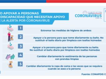 Recmendaciones a personas con discapacidad ante coronavirus
